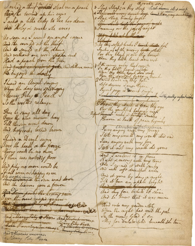 Blake_manuscript_-_Notebook_-_page_114_rev.jpg